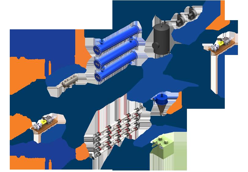 Diagram of Electrochlorination Process